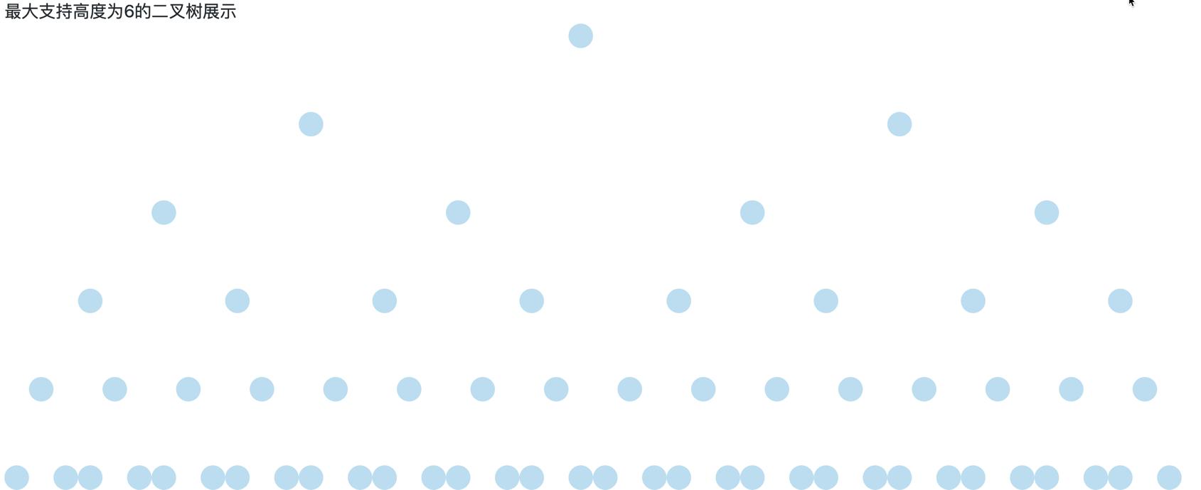 binary-tree-visualize-fail.png